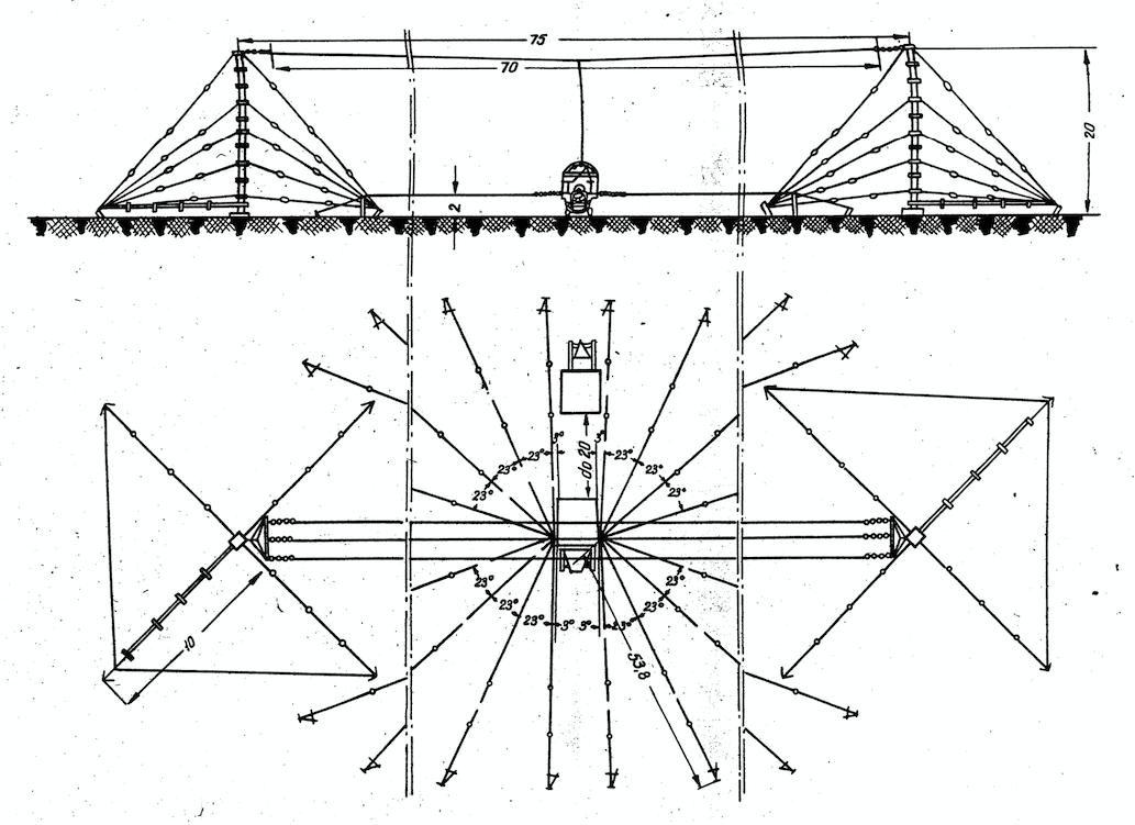 System antenowy radiolatarni PAR-7 i PAR-8 rysunek z instrukcji