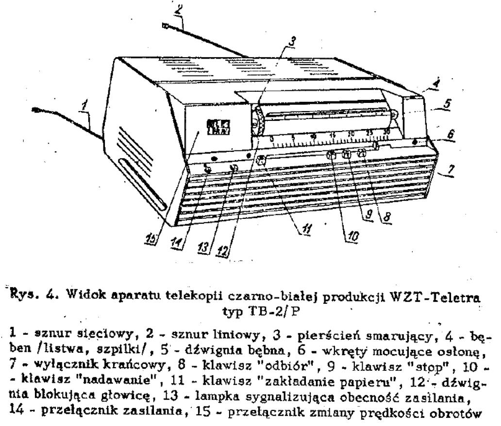 """Aparat telekopiowy TB-2/P rysunek: Instytut Łączności """"Problemy Łączności"""" , Warszawa 1972, nr 88"""
