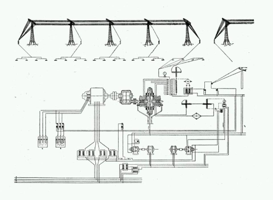 Ogólny schemat Radiostacji Babice. 1935 rok. Zdjęcie LAC