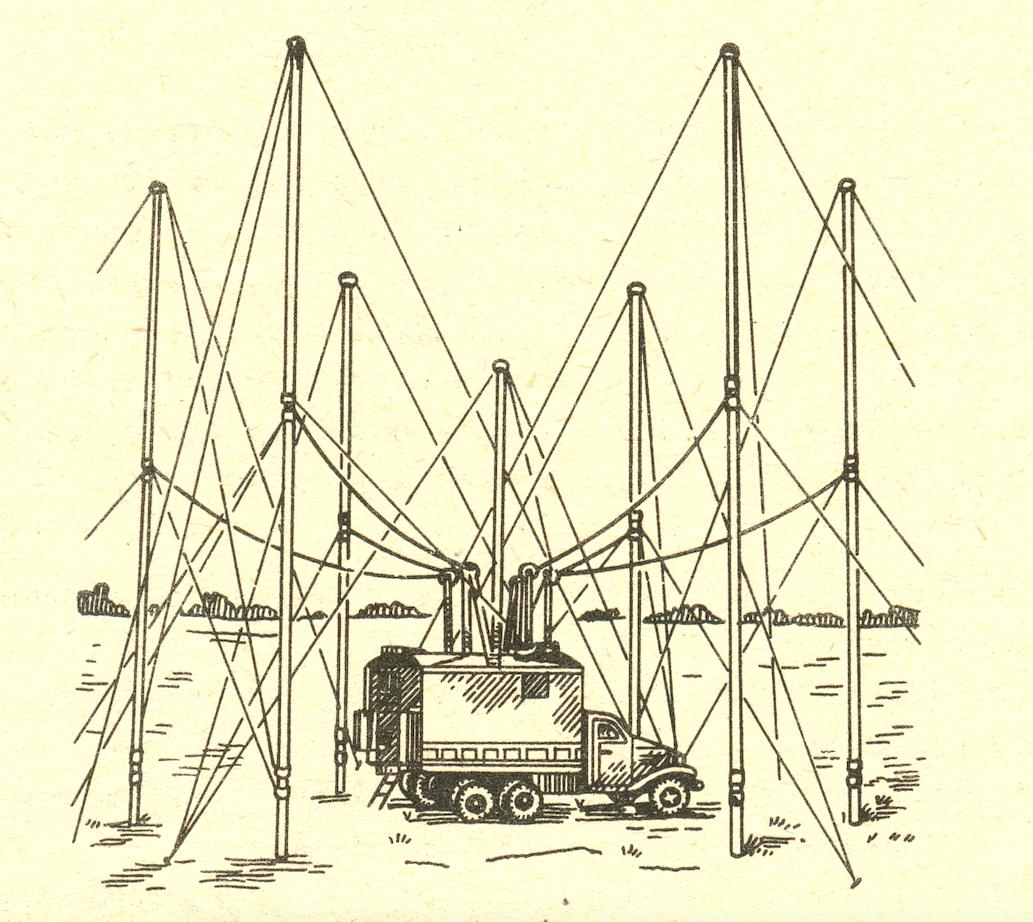 Radionamiernik R-301. Źródło: Naziemne i pokładowe urządzenia radionawigacji i łączności lotniczej
