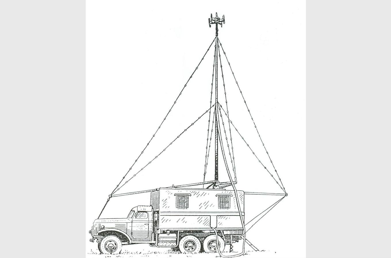 Radionamiernik. ARP-5. Źródło : Awtomaticzeskie ukw radiopelengatory ARP-4, ARP-5, ARP-1. Opisanie i instrukcja po ekspluatacji