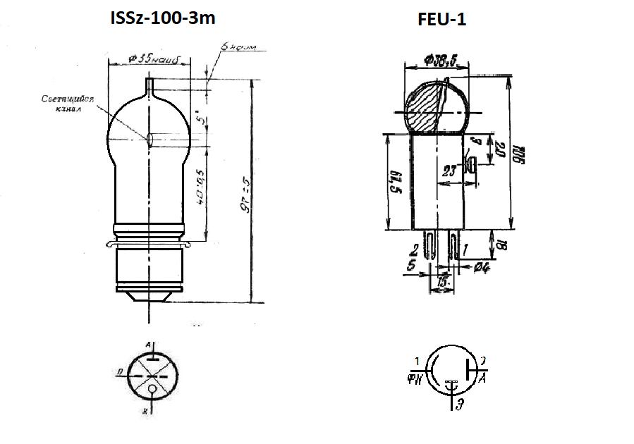 IWO-1 lamp błyskowa ISSz-100 i fotopowielacz FEU-1 rysunki z paszportu lamp