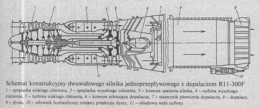 Schemat silnika R-11. Zdjęcie LAC