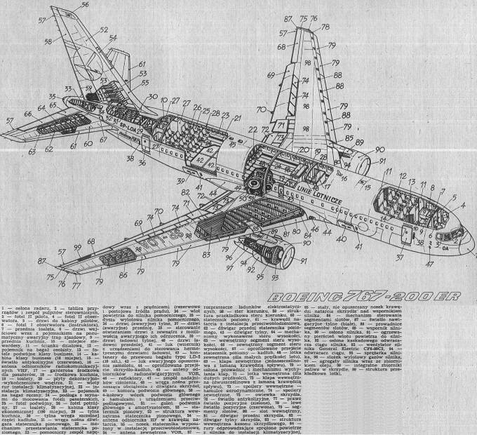 B-767. 1988r.