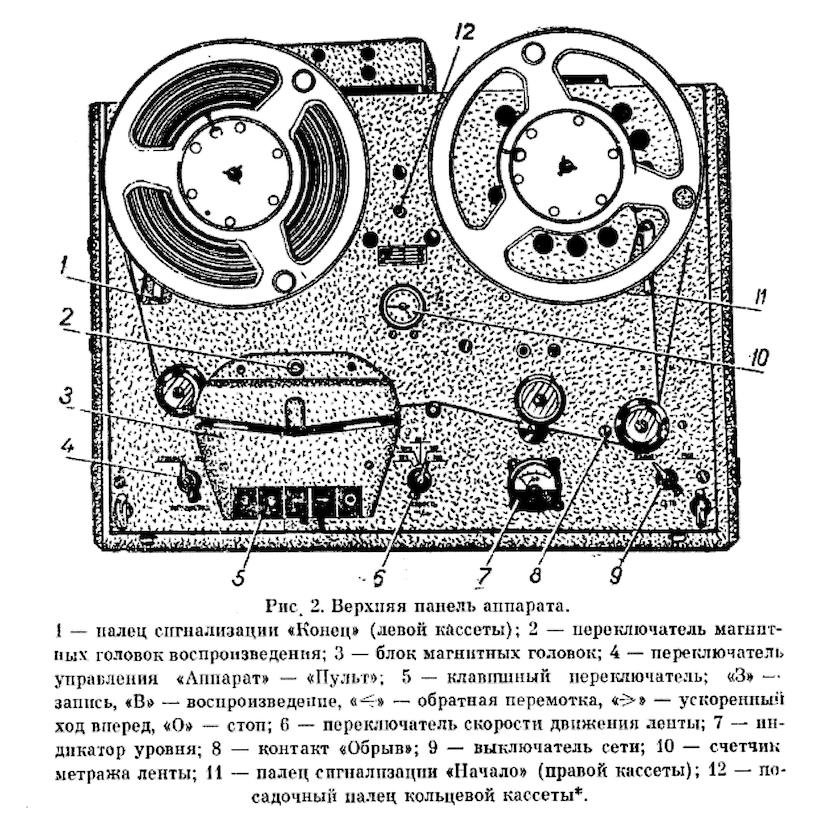 Magnetofon M-64 widok z góry. Rysunek z instrukcji