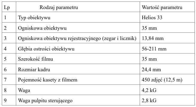 Dane techniczne urządzenia fotorejestrującego FARM-2