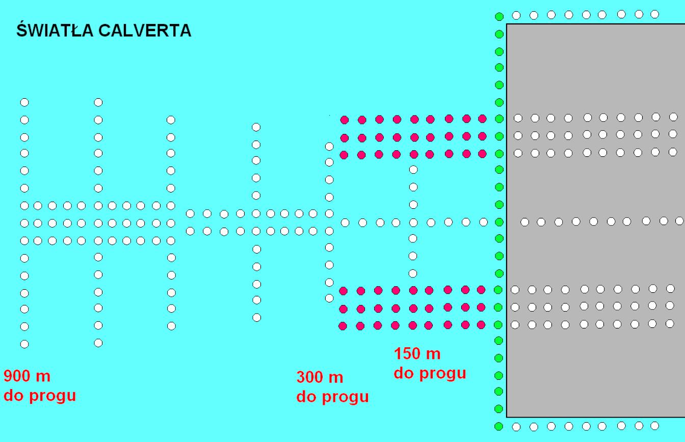 Światła Calverta kategorii II i III. 2012 rok. Praca Karol Placha Hetman