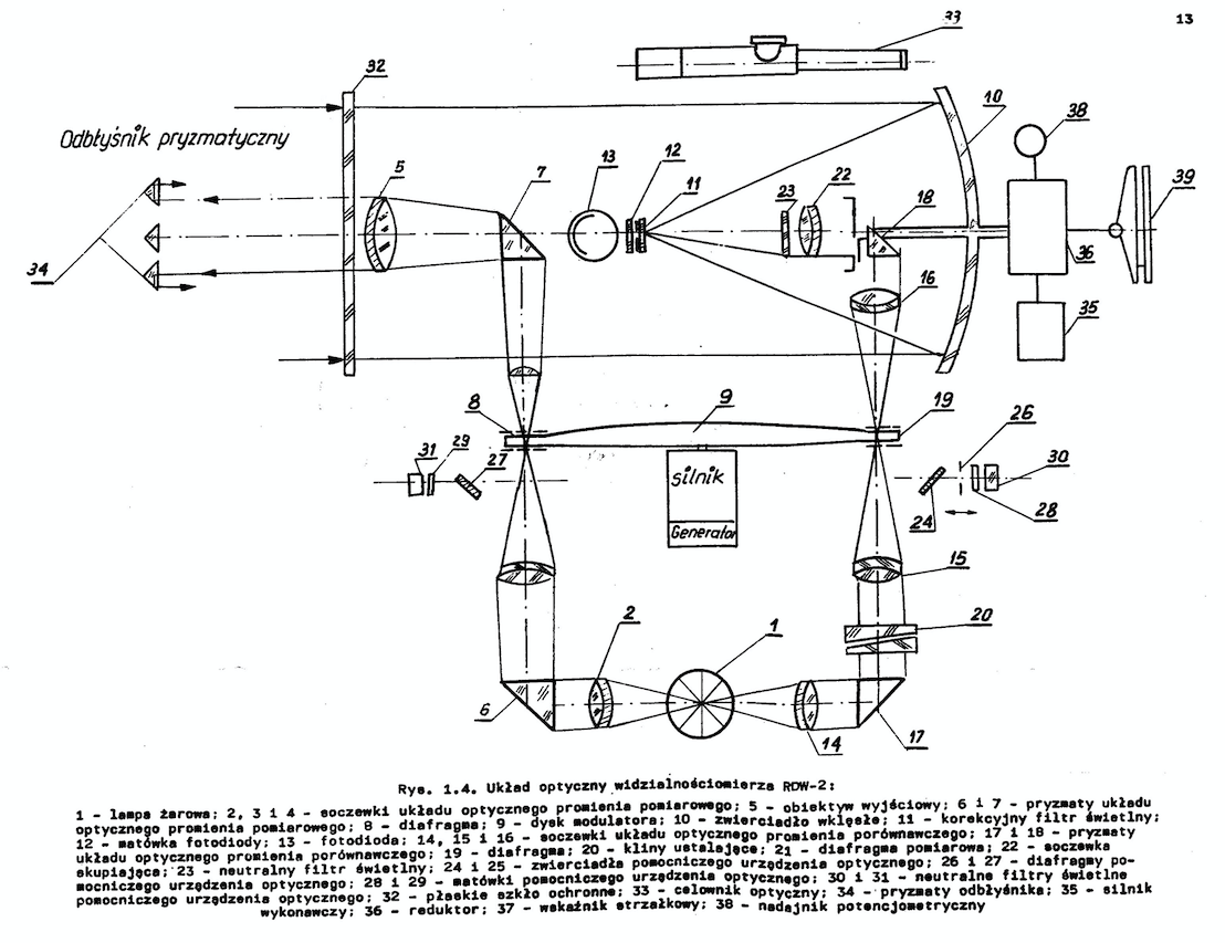 RWO-2 układ optyczny. Rysunek z instrukcji