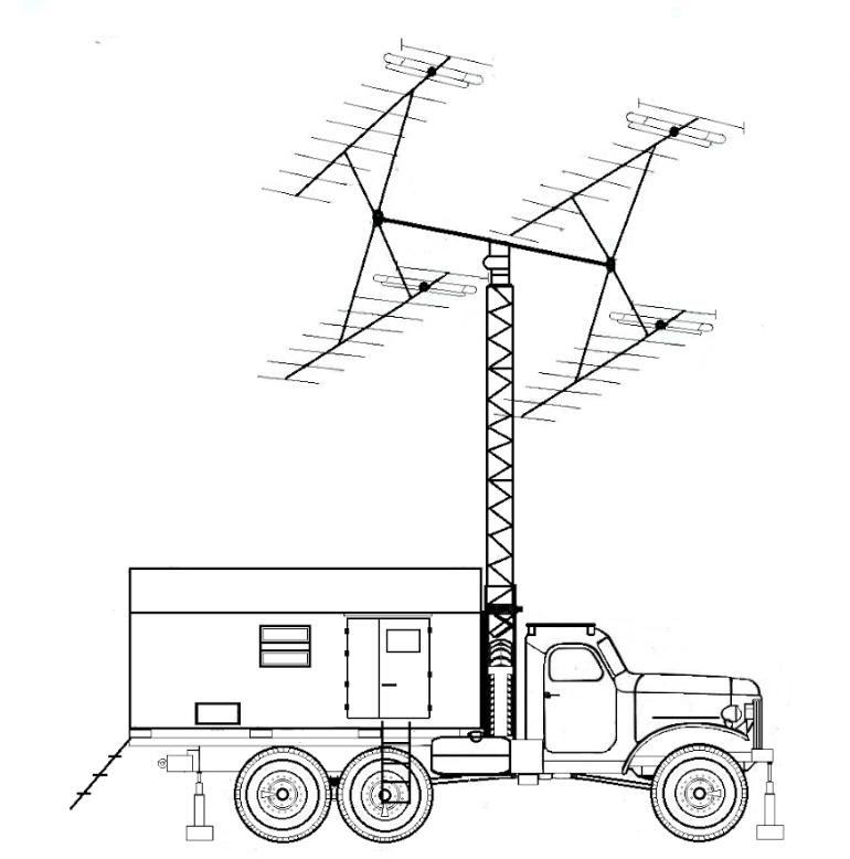ORŁ-5 rozwinięty do pracy