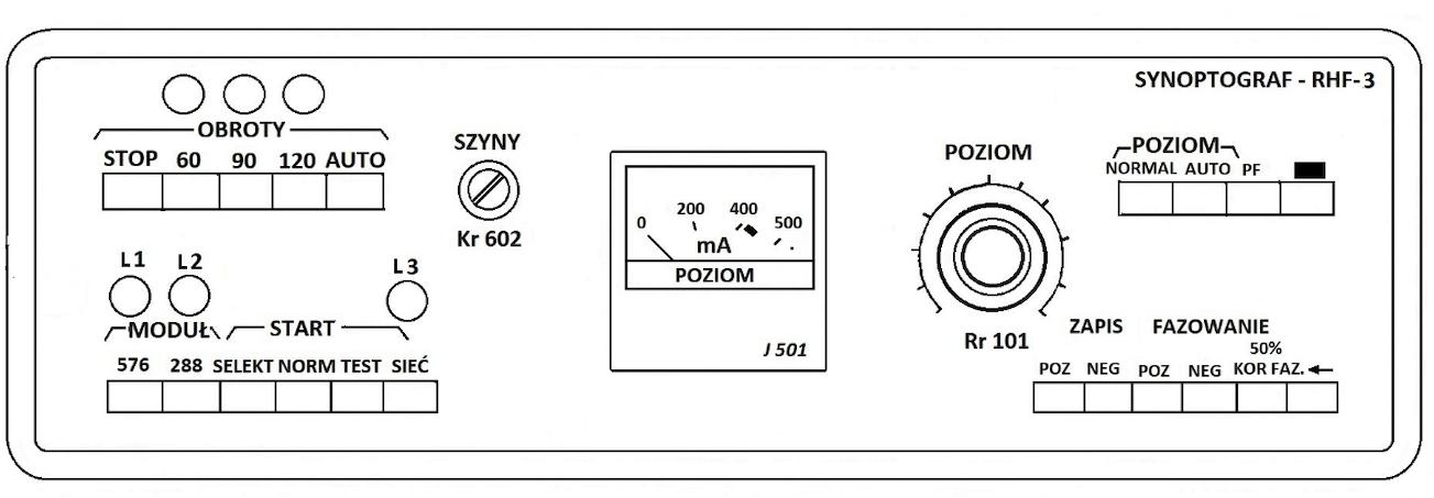 Synoptograf RHF-3 płyta czołowa, rysunek z instrukcji