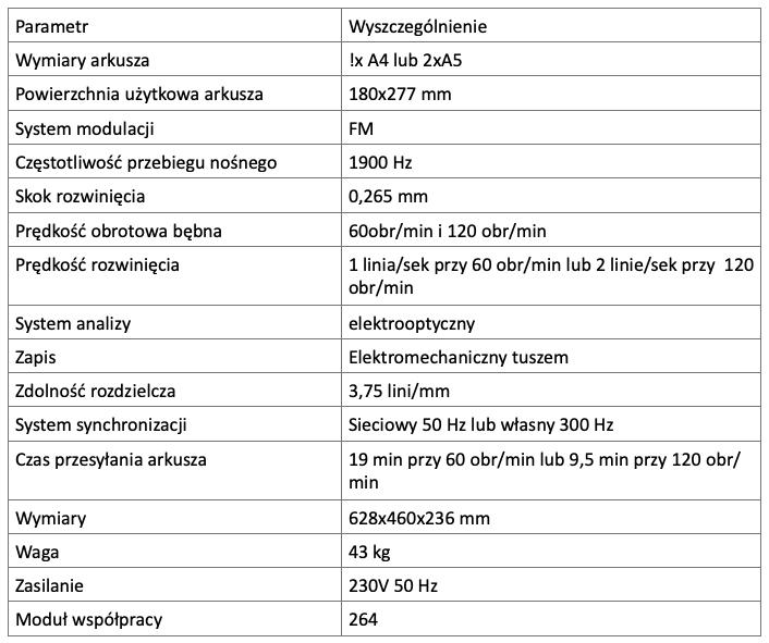 Dane techniczne aparatu telekopiowego TB-2P