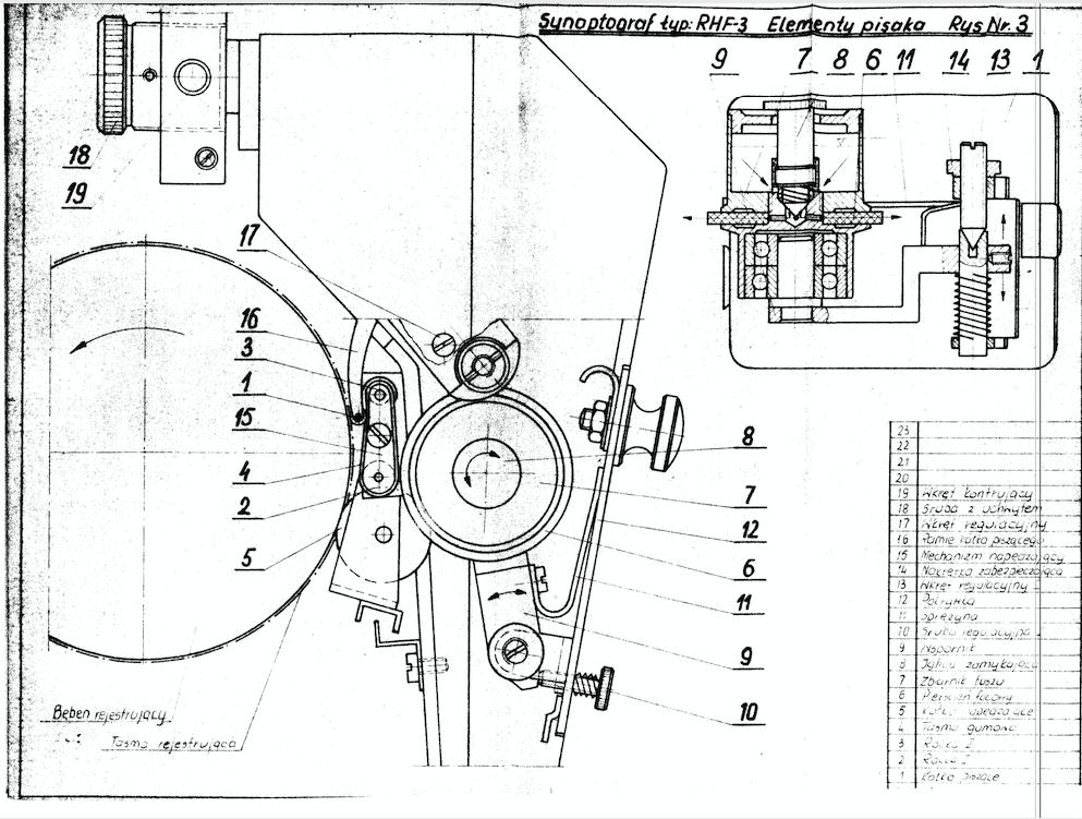 Synoptograf RHF-3 elementy pisaka, rysunek z instrukcji