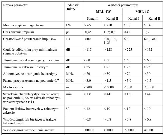 Dane taktyczno-techniczne stacji MRŁ-1