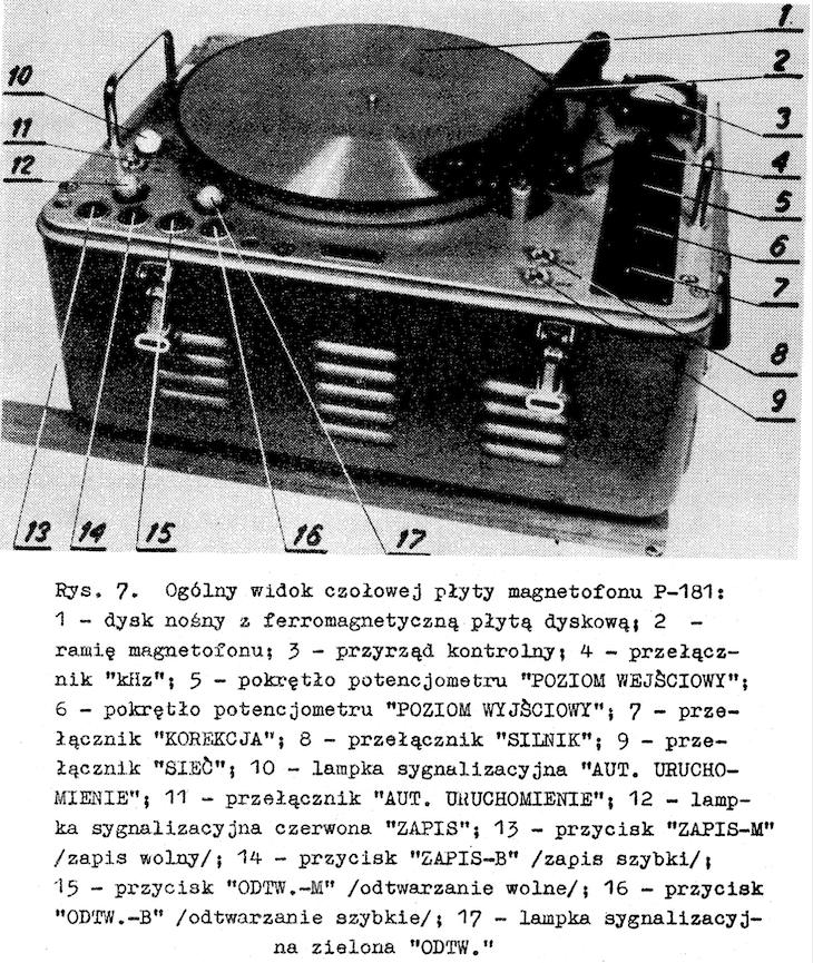 Magnetofon dyskowy P-181 fotografia z opisu technicznego
