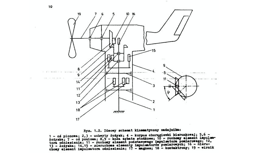 """Schemat nadajnika prędkości i kierunku wiatru wiatromierza M63M-1 rysunek z """"Anemometr M63M-1"""""""