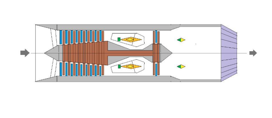 Schemat silnika turboodrzutowego jedno-przepływowego, jedno-wałowego z dopalaniem. 2015 rok. Zdjęcie LAC