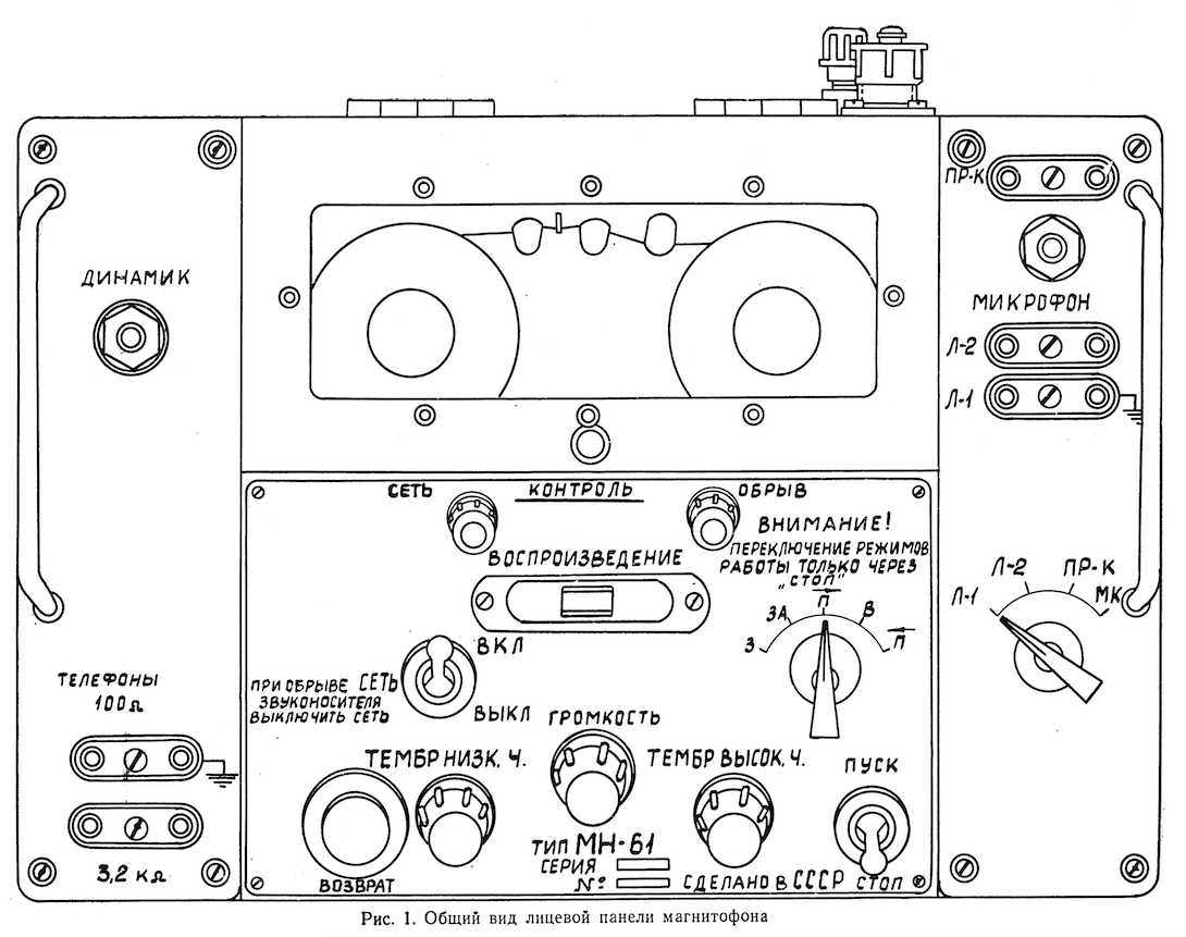 Płyta czołowa magnetofonu  MN-61 rysunek z instrukcji