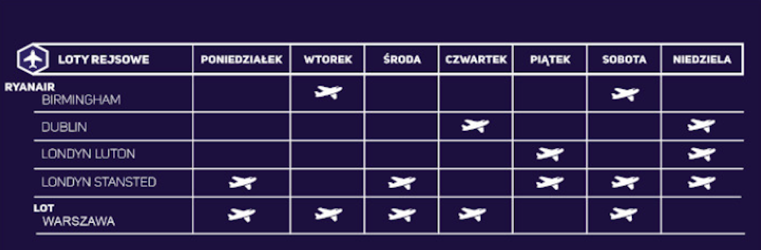 Bydgoszcz, połączenia w marcu 2021 roku. Zdjęcie lotnisko Bydgoszcz