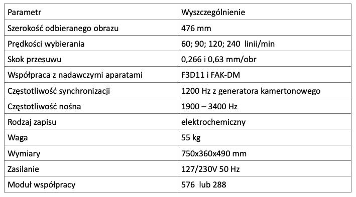 "Dane  techniczne aparatu F3P11 ""INIEJ-P"""