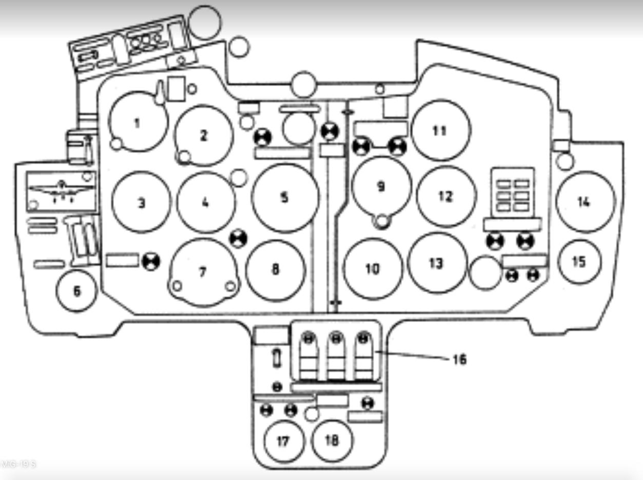 Tablica przyrządów pokładowych samolotu MiG-19 S. Zdjęcie LAC