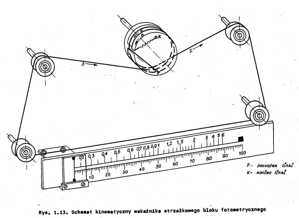 RDW-2 schemat układu wskazówkowego. Rysunek z instrukcji